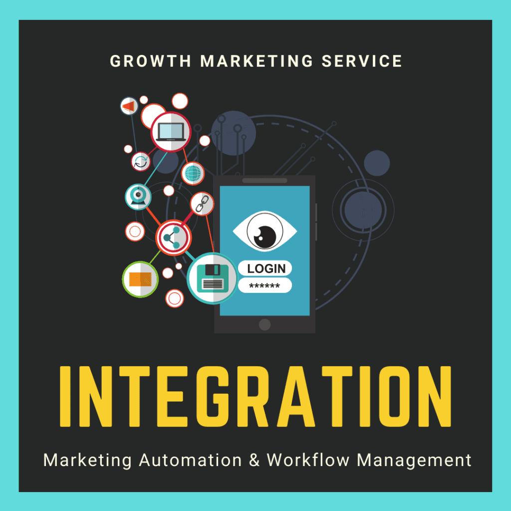 Marketing System Integration - Clipsly Digital Hub